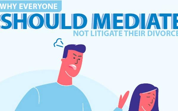 Why Everyone Should Mediate [INFOGRAPHIC]